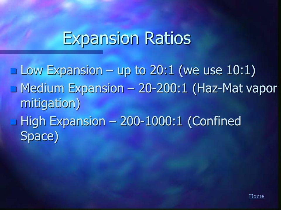 Home Expansion Ratios n Low Expansion – up to 20:1 (we use 10:1) n Medium Expansion – 20-200:1 (Haz-Mat vapor mitigation) n High Expansion – 200-1000: