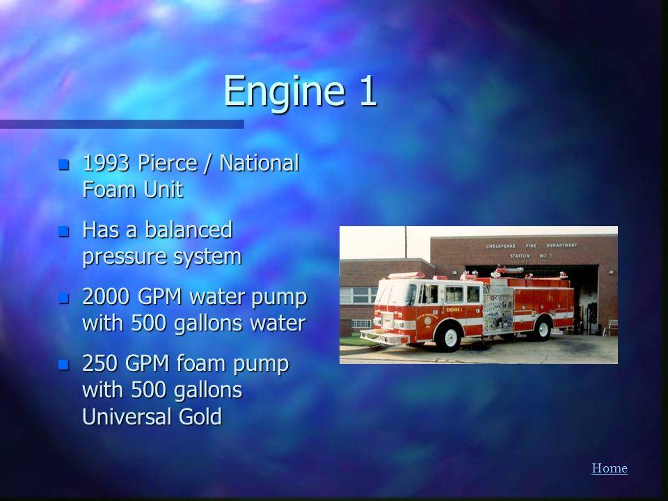 Home Engine 1 n 1993 Pierce / National Foam Unit n Has a balanced pressure system n 2000 GPM water pump with 500 gallons water n 250 GPM foam pump wit