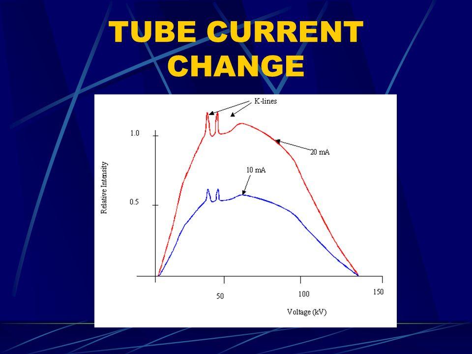 TUBE CURRENT CHANGE