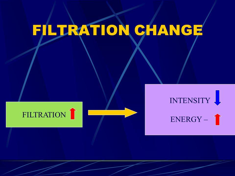 FILTRATION CHANGE FILTRATION INTENSITY ENERGY –