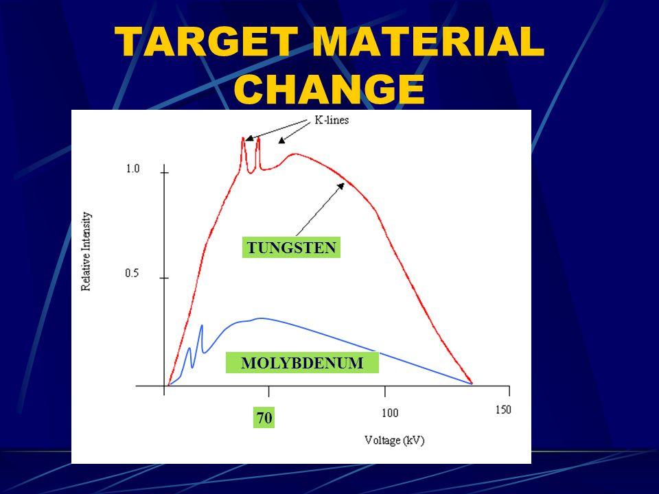 TARGET MATERIAL CHANGE TUNGSTEN MOLYBDENUM 70