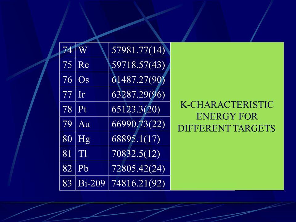 74W57981.77(14)59318.847(50) 75Re59718.57(43)61141.00(89) 76Os61487.27(90)63001.07(95) 77Ir63287.29(96)64896.2(10) 78Pt65123.3(20)66832.9(21) 79Au6699
