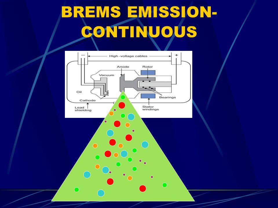 BREMS EMISSION- CONTINUOUS