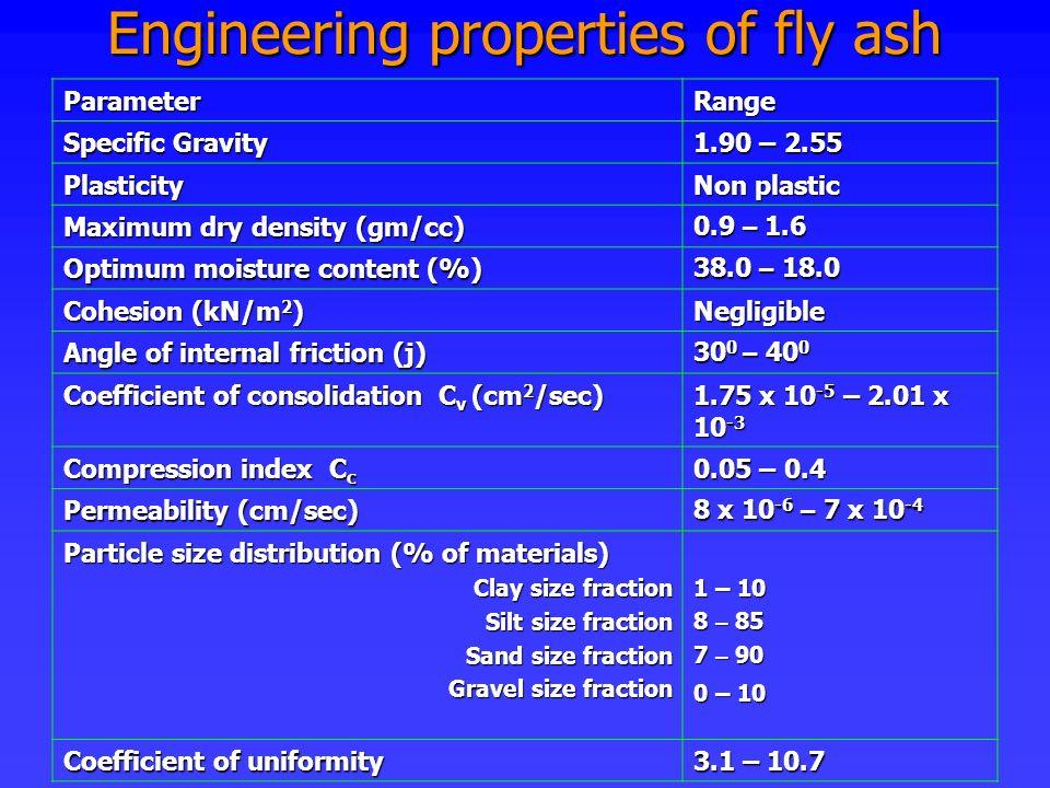 Engineering properties of fly ash ParameterRange Specific Gravity 1.90 – 2.55 Plasticity Non plastic Maximum dry density (gm/cc) 0.9 – 1.6 Optimum moi