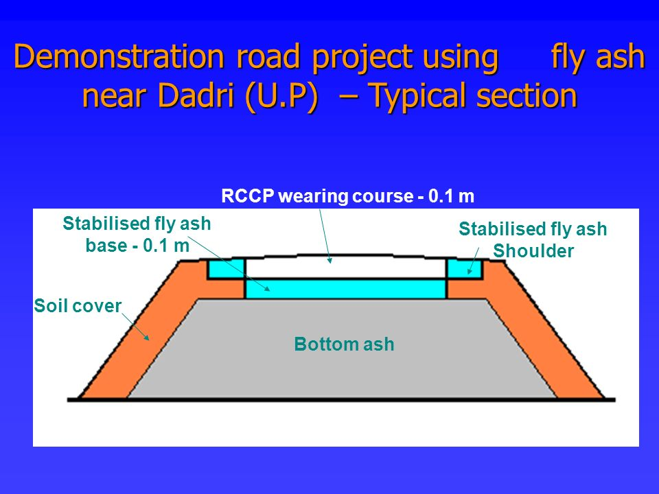 Bottom ash RCCP wearing course - 0.1 m Stabilised fly ash base - 0.1 m Stabilised fly ash Shoulder Soil cover Demonstration road project using fly ash