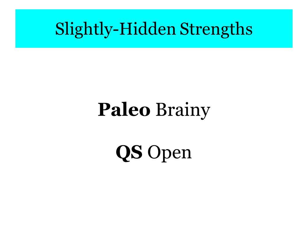 Slightly-Hidden Strengths Paleo Brainy QS Open