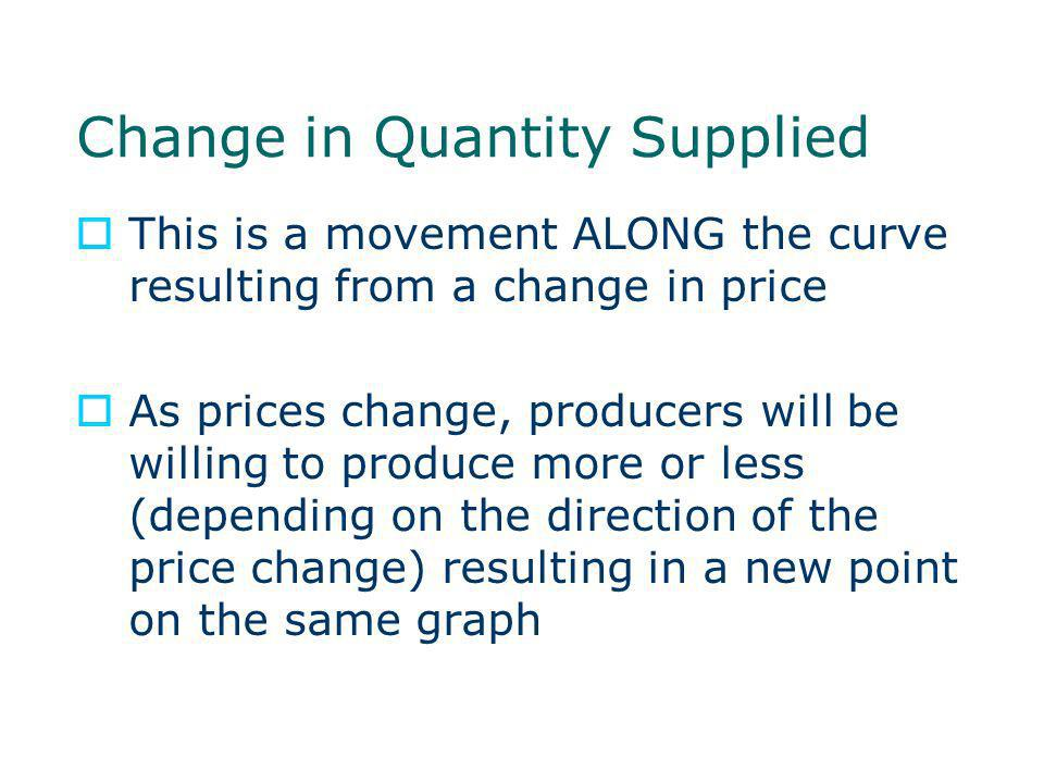 Change in Quantity Supplied This is a movement ALONG the curve resulting from a change in price As prices change, producers will be willing to produce