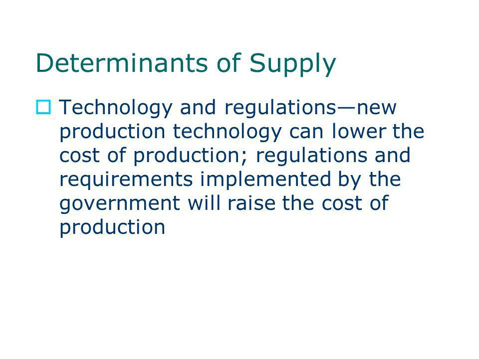 Determinants of Supply Technology and regulationsnew production technology can lower the cost of production; regulations and requirements implemented