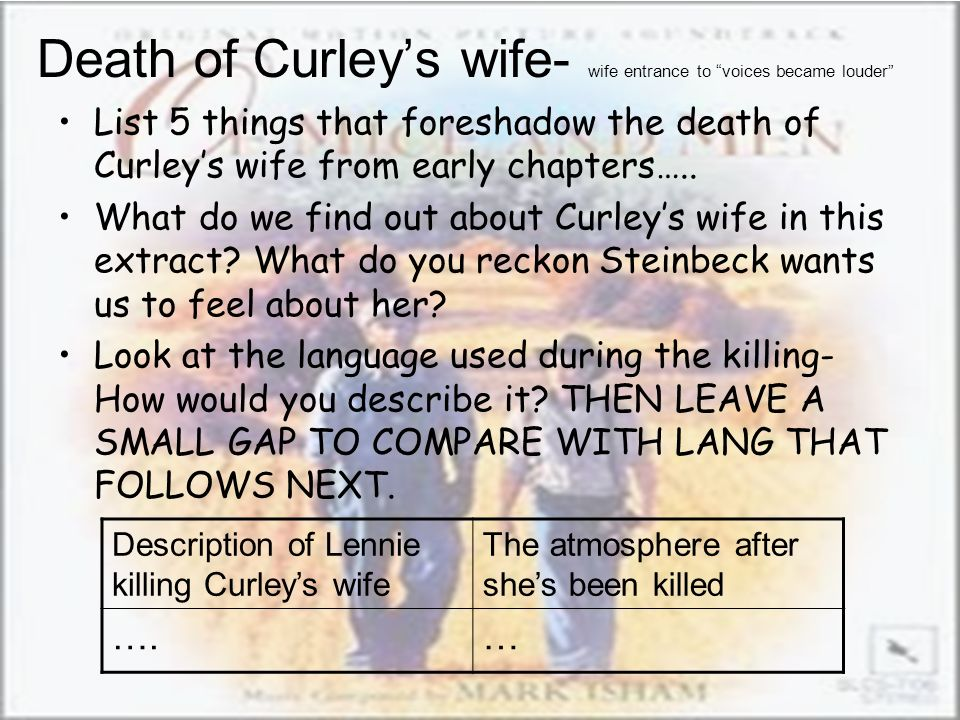 Death of Curleys wife- wife entrance to voices became louder List 5 things that foreshadow the death of Curleys wife from early chapters….. What do we