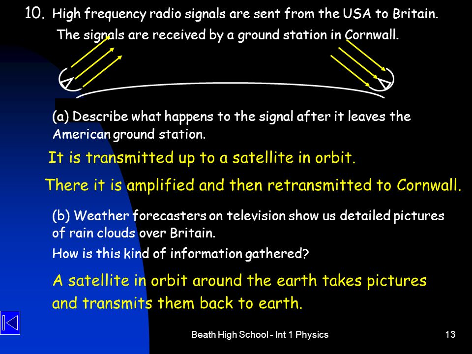 Beath High School - Int 1 Physics13 10. High frequency radio signals are sent from the USA to Britain. The signals are received by a ground station in