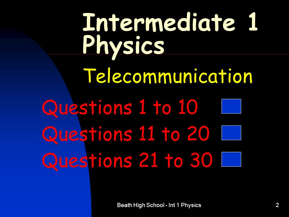 Beath High School - Int 1 Physics2 Intermediate 1 Physics Telecommunication Questions 1 to 10 Questions 11 to 20 Questions 21 to 30