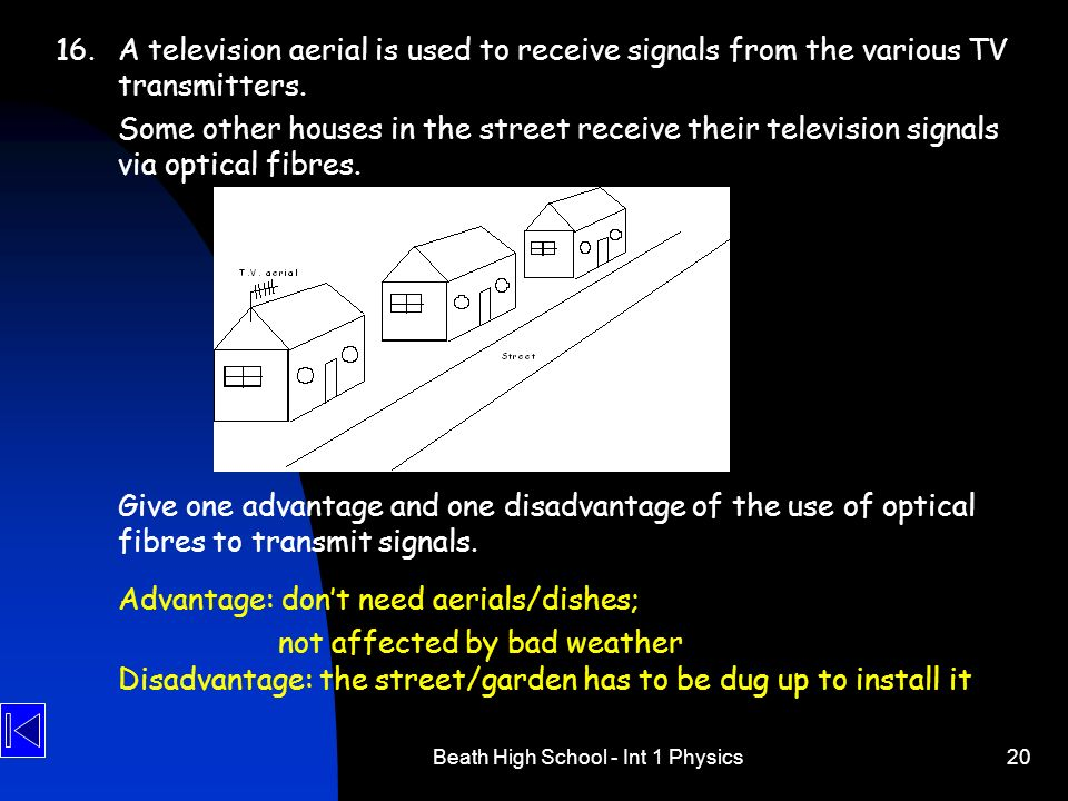 Beath High School - Int 1 Physics20 16.A television aerial is used to receive signals from the various TV transmitters. Some other houses in the stree