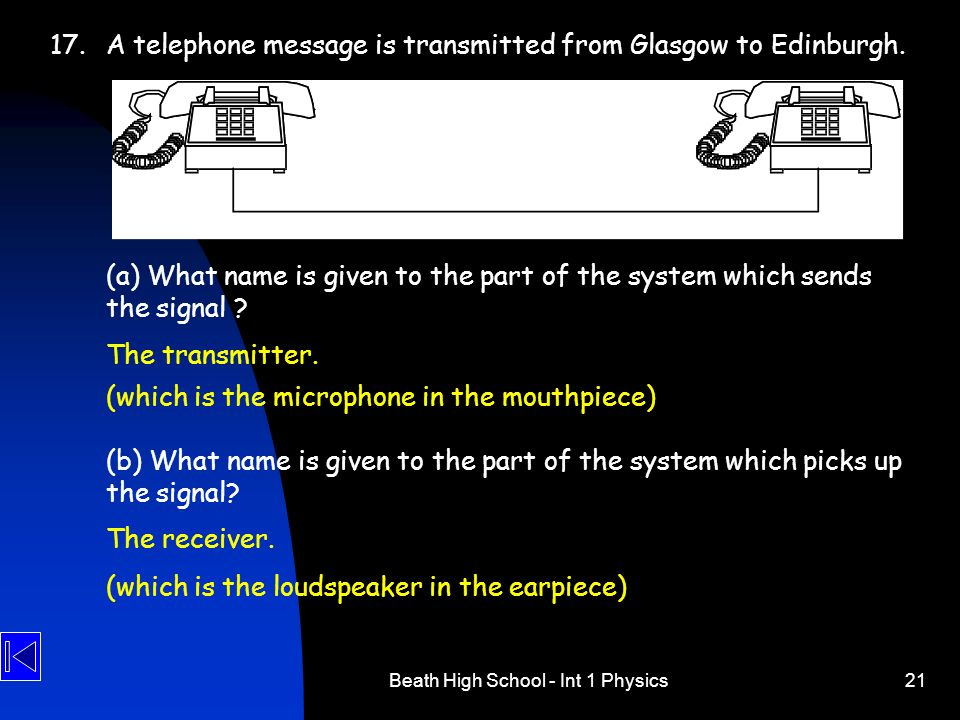 Beath High School - Int 1 Physics21 17.A telephone message is transmitted from Glasgow to Edinburgh. (a) What name is given to the part of the system