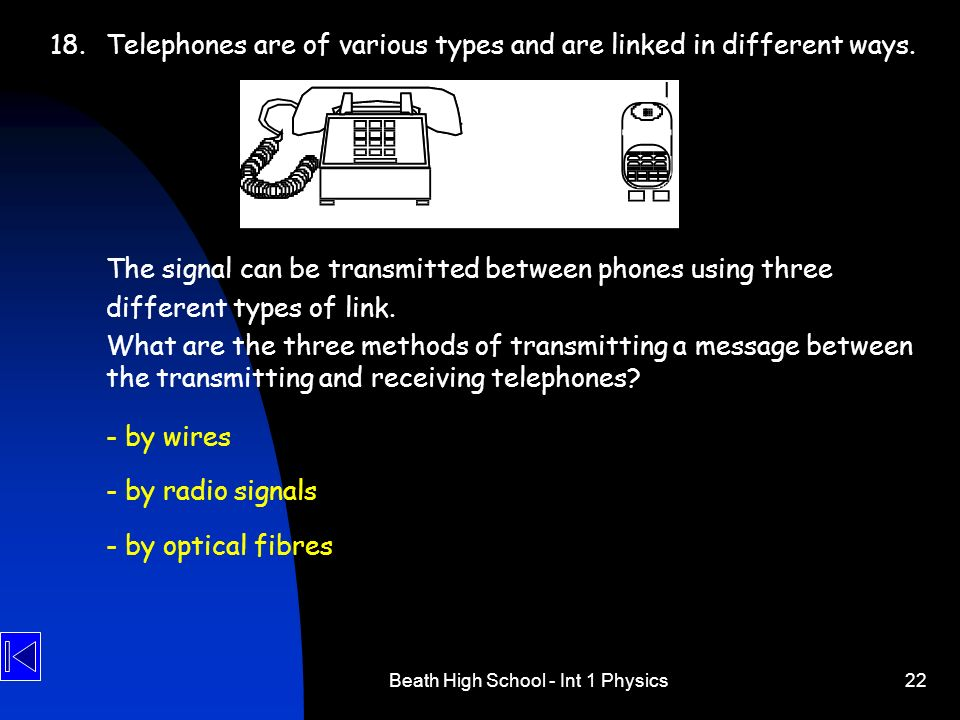 Beath High School - Int 1 Physics22 18.Telephones are of various types and are linked in different ways. The signal can be transmitted between phones