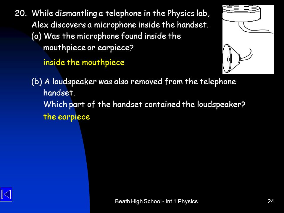 Beath High School - Int 1 Physics24 20.While dismantling a telephone in the Physics lab, Alex discovers a microphone inside the handset. (a) Was the m