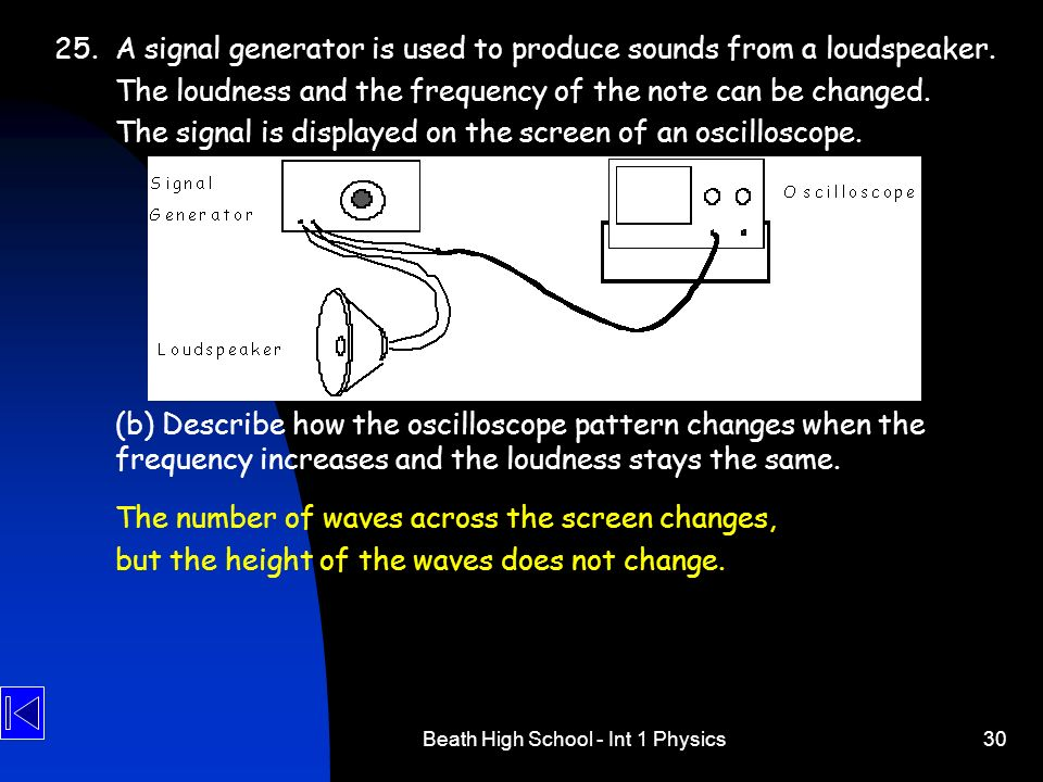 Beath High School - Int 1 Physics30 25.A signal generator is used to produce sounds from a loudspeaker. The loudness and the frequency of the note can