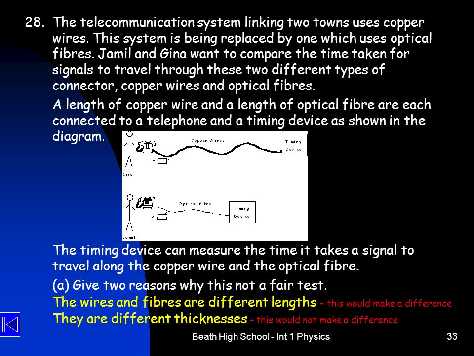 Beath High School - Int 1 Physics33 28.The telecommunication system linking two towns uses copper wires. This system is being replaced by one which us