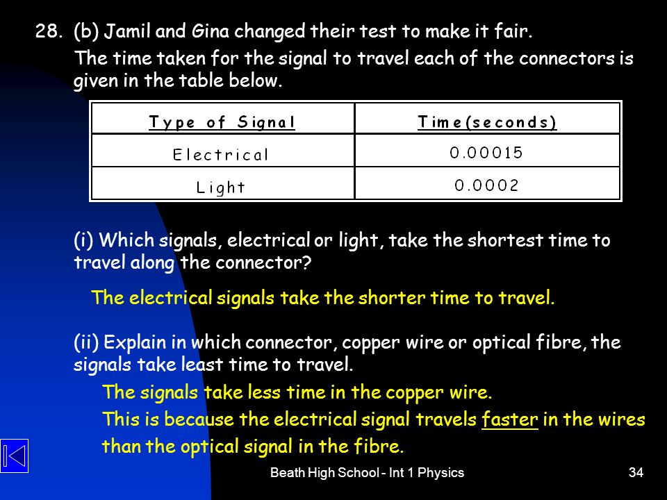 Beath High School - Int 1 Physics34 28.(b) Jamil and Gina changed their test to make it fair. The time taken for the signal to travel each of the conn