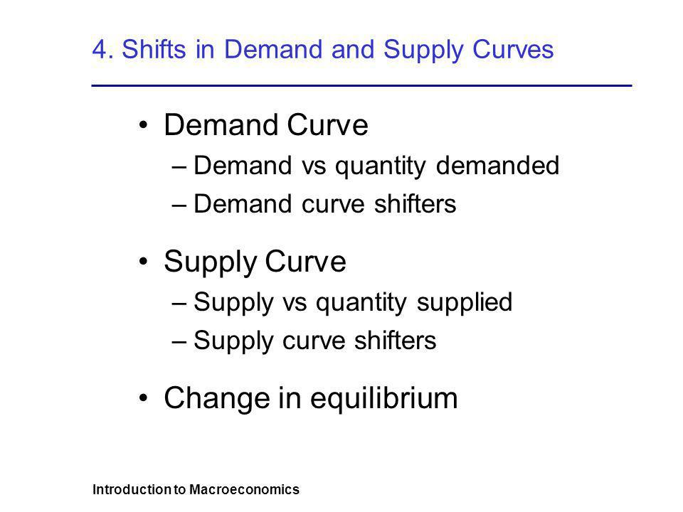 Introduction to Macroeconomics 4. Shifts in Demand and Supply Curves Demand Curve –Demand vs quantity demanded –Demand curve shifters Supply Curve –Su