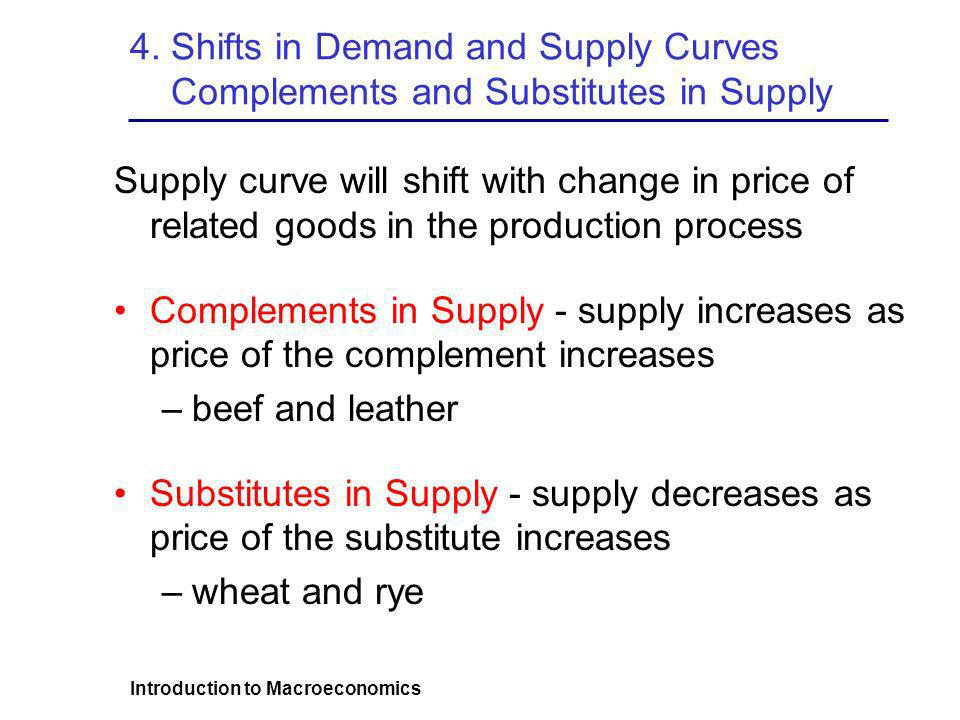 Introduction to Macroeconomics 4. Shifts in Demand and Supply Curves Complements and Substitutes in Supply Supply curve will shift with change in pric
