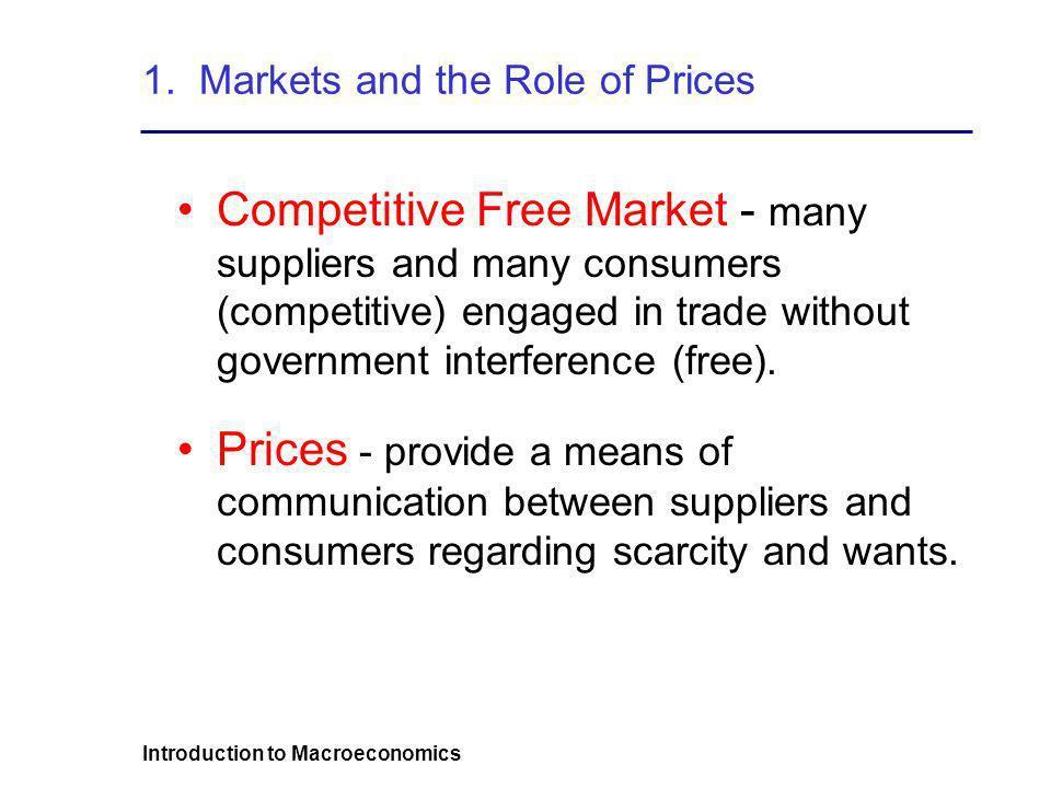 Introduction to Macroeconomics 1.