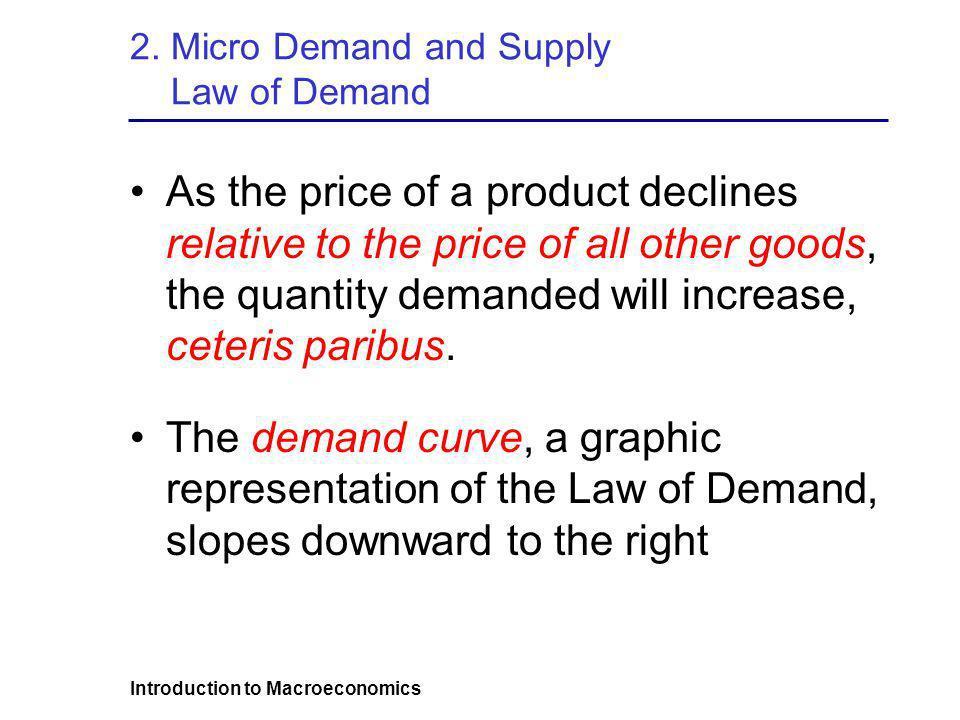 Introduction to Macroeconomics 2.