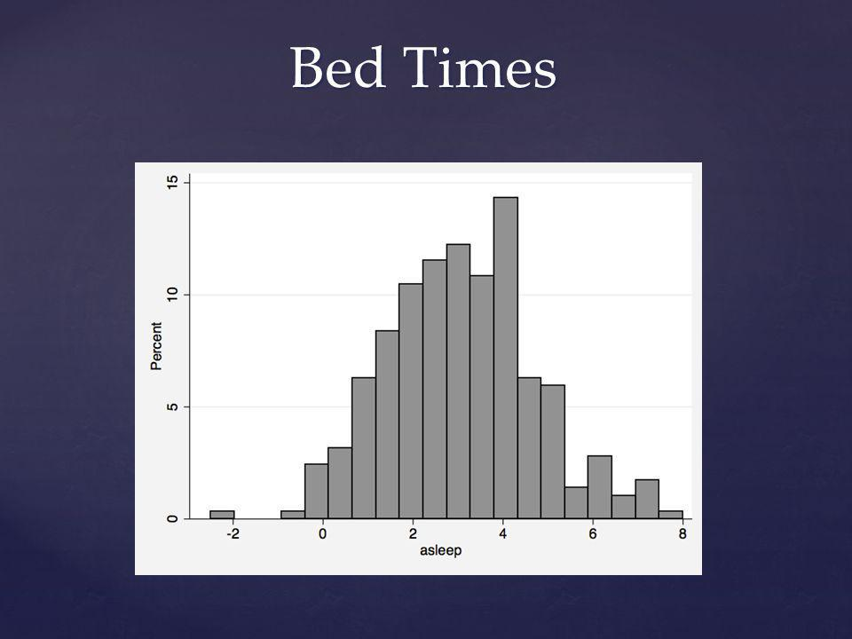 Bed Times