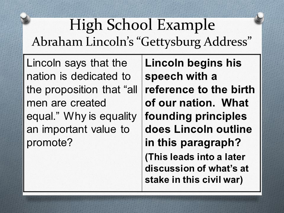 High School Example Abraham Lincolns Gettysburg Address Lincoln says that the nation is dedicated to the proposition that all men are created equal. W