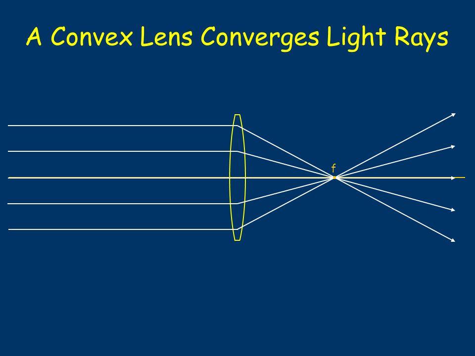 7.LENSES Lenses use refraction to form images. Demo - Fresnel LensDemo - Fresnel Lens