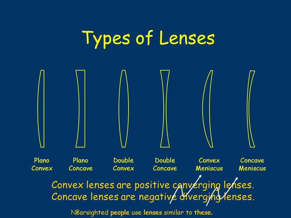 f Imaging with a Concave Lens sees an image here. Concave Lens Principal Axis Arrow as Object A ray parallel to the principal axis such that is appear