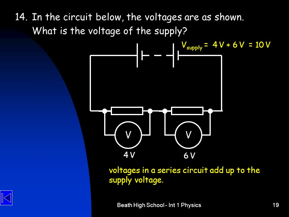 Beath High School - Int 1 Physics19 14.In the circuit below, the voltages are as shown. What is the voltage of the supply? V 4 V4 V voltages in a seri