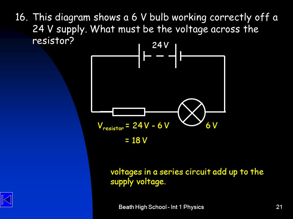 Beath High School - Int 1 Physics21 16.This diagram shows a 6 V bulb working correctly off a 24 V supply. What must be the voltage across the resistor