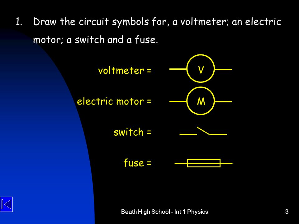 Beath High School - Int 1 Physics3 1.Draw the circuit symbols for, a voltmeter; an electric motor; a switch and a fuse. voltmeter = electric motor = s