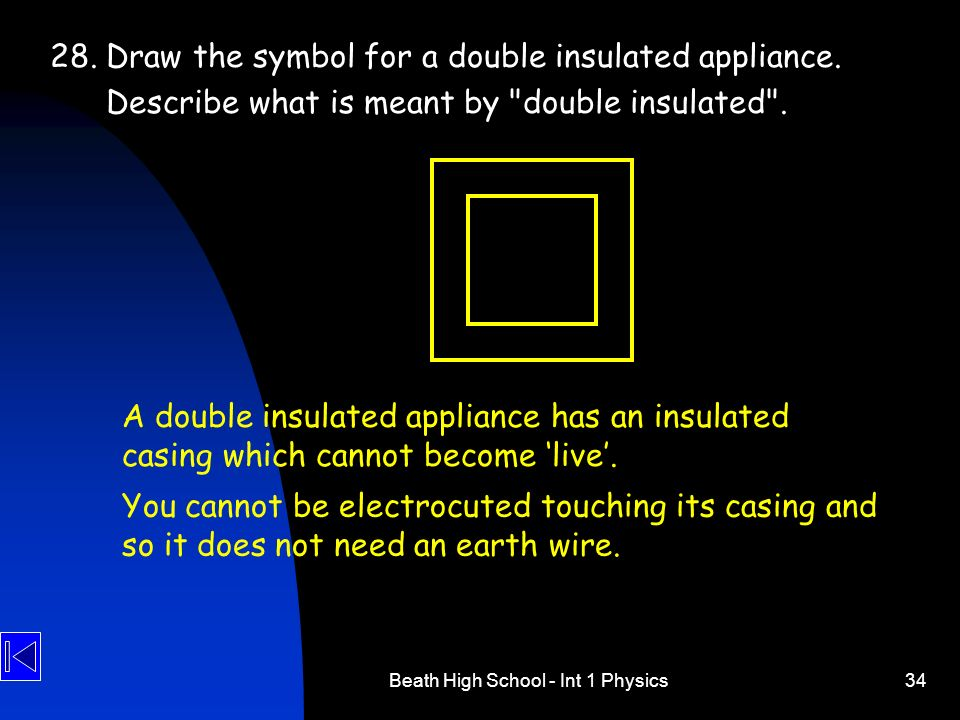 Beath High School - Int 1 Physics34 28. Draw the symbol for a double insulated appliance. Describe what is meant by