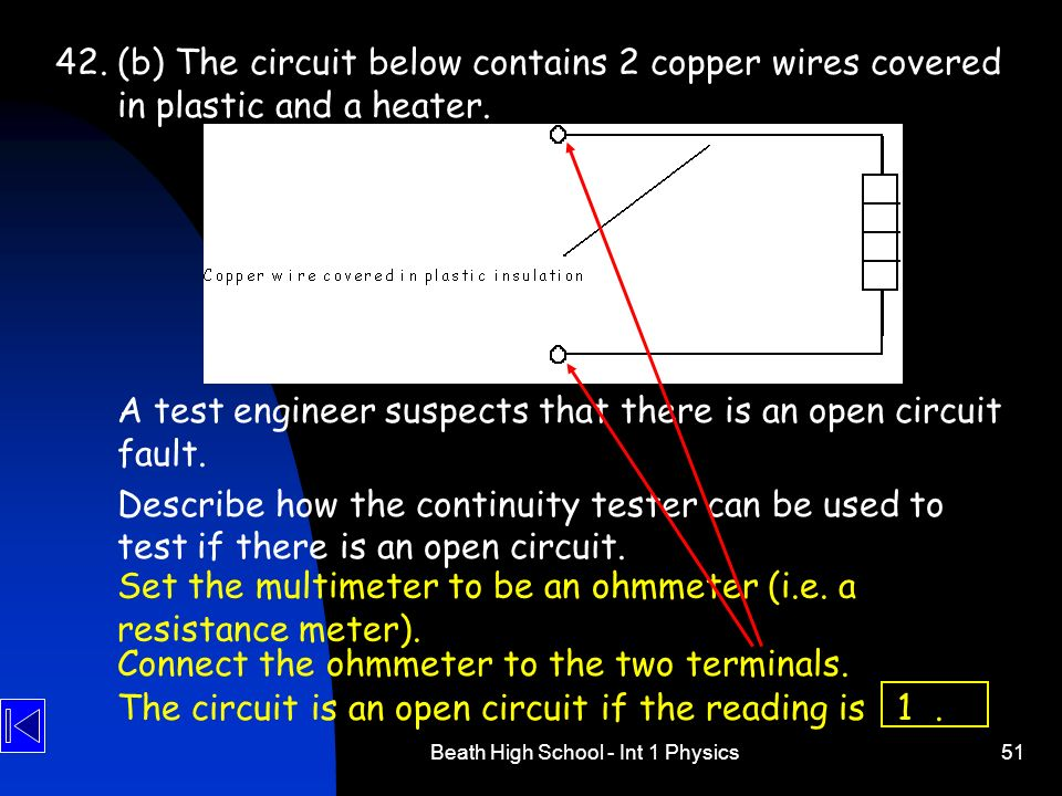 Beath High School - Int 1 Physics51 42. (b) The circuit below contains 2 copper wires covered in plastic and a heater. A test engineer suspects that t