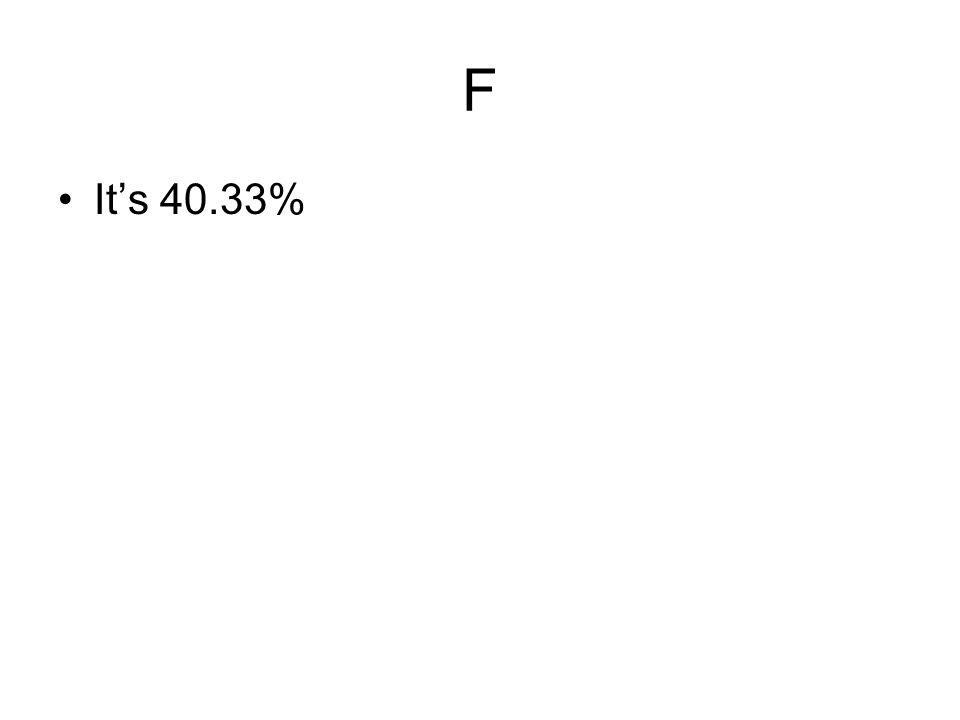 F Its 40.33%