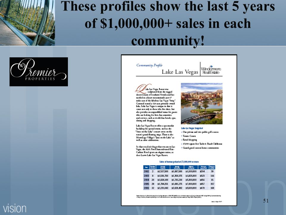 51 These profiles show the last 5 years of $1,000,000+ sales in each community!