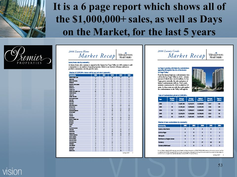 53 It is a 6 page report which shows all of the $1,000,000+ sales, as well as Days on the Market, for the last 5 years