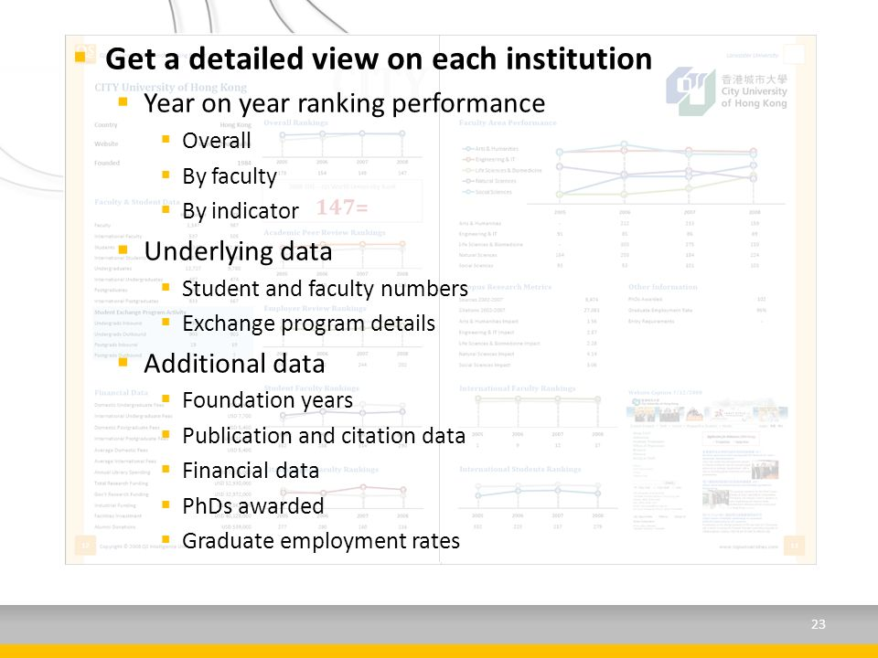 Get a detailed view on each institution Year on year ranking performance Overall By faculty By indicator Underlying data Student and faculty numbers Exchange program details Additional data Foundation years Publication and citation data Financial data PhDs awarded Graduate employment rates 23
