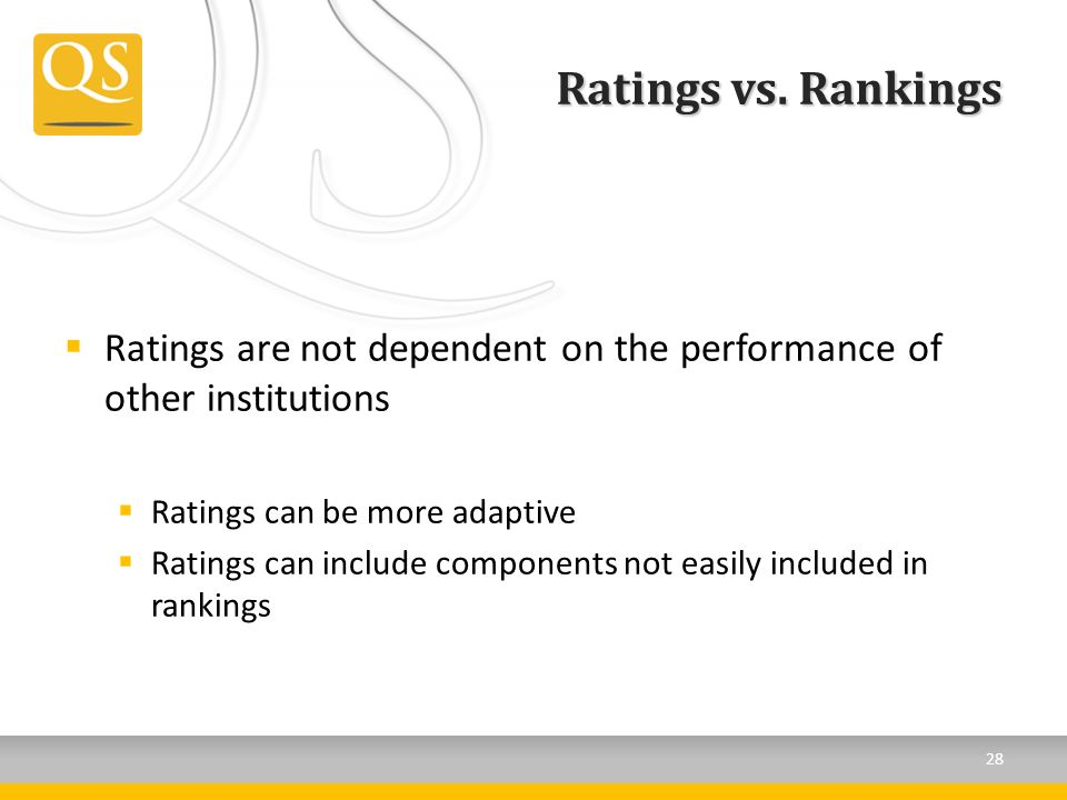 Ratings vs.