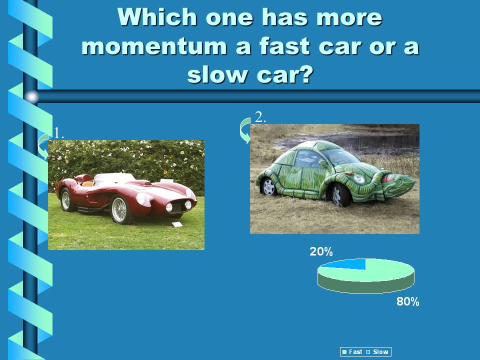 Which one has more momentum a fast car or a slow car? 1. 2.