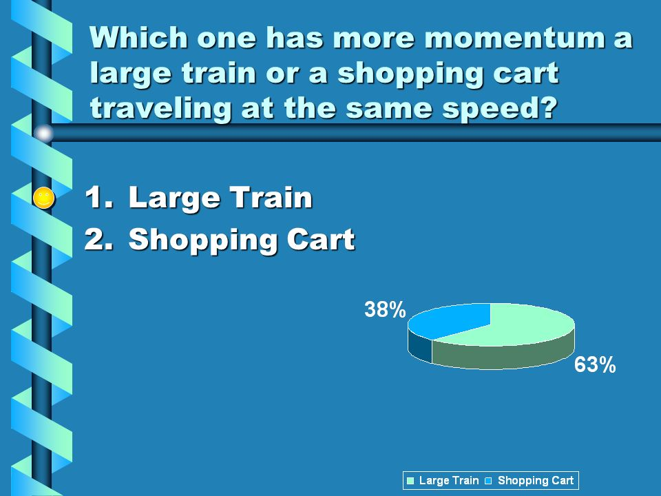 Which one has more momentum a large train or a shopping cart traveling at the same speed? 1.Large Train 2.Shopping Cart