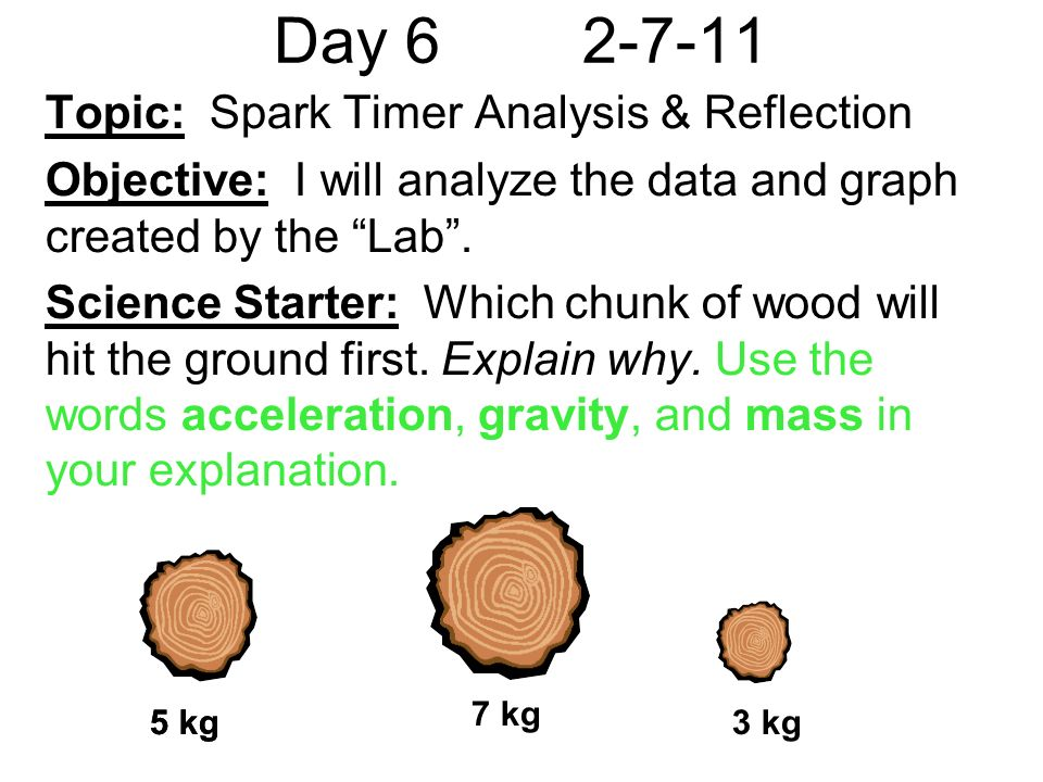 Day 6 2-7-11 Topic: Spark Timer Analysis & Reflection Objective: I will analyze the data and graph created by the Lab. Science Starter: Which chunk of