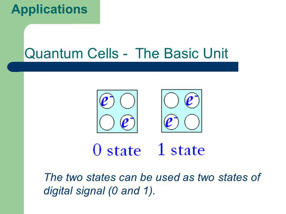 The two states can be used as two states of digital signal (0 and 1). Quantum Cells - The Basic Unit Applications