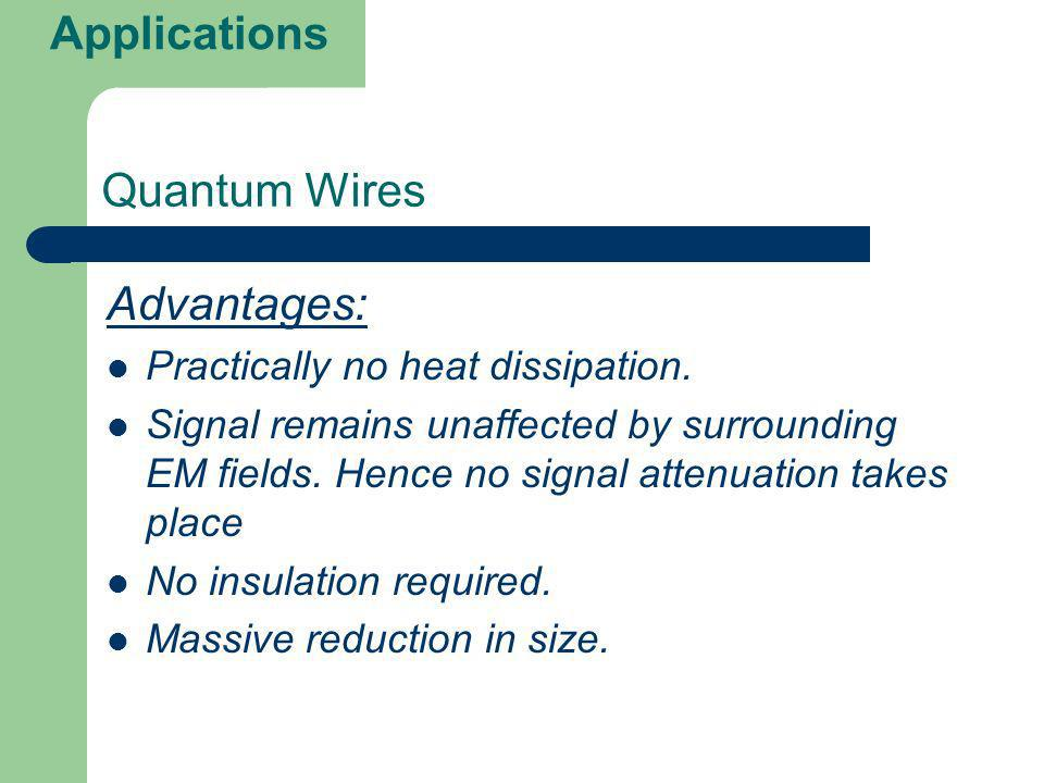 Quantum Wires Advantages: Practically no heat dissipation. Signal remains unaffected by surrounding EM fields. Hence no signal attenuation takes place