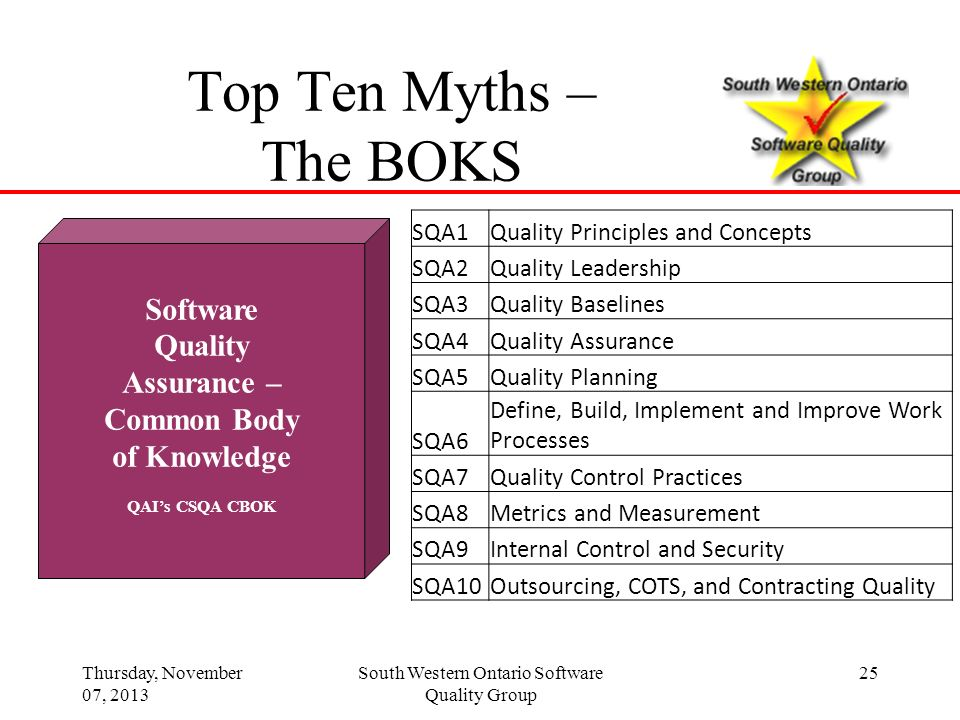 25 Software Quality Assurance – Common Body of Knowledge QAIs CSQA CBOK SQA1Quality Principles and Concepts SQA2Quality Leadership SQA3Quality Baselin