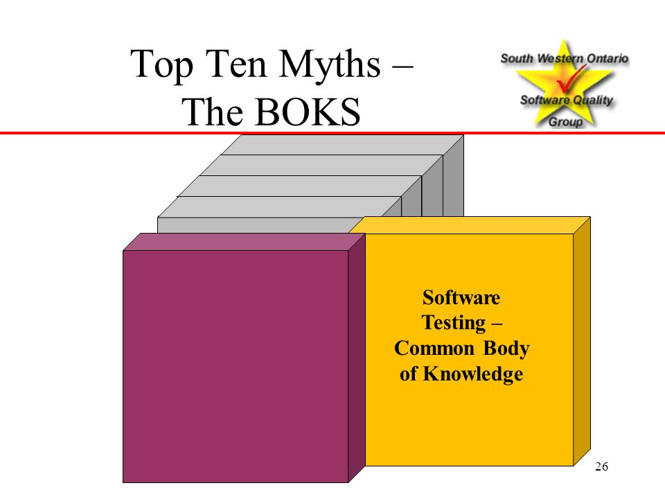 26 Software Quality Assurance Body of Knowledge Software Testing – Common Body of Knowledge Top Ten Myths – The BOKS