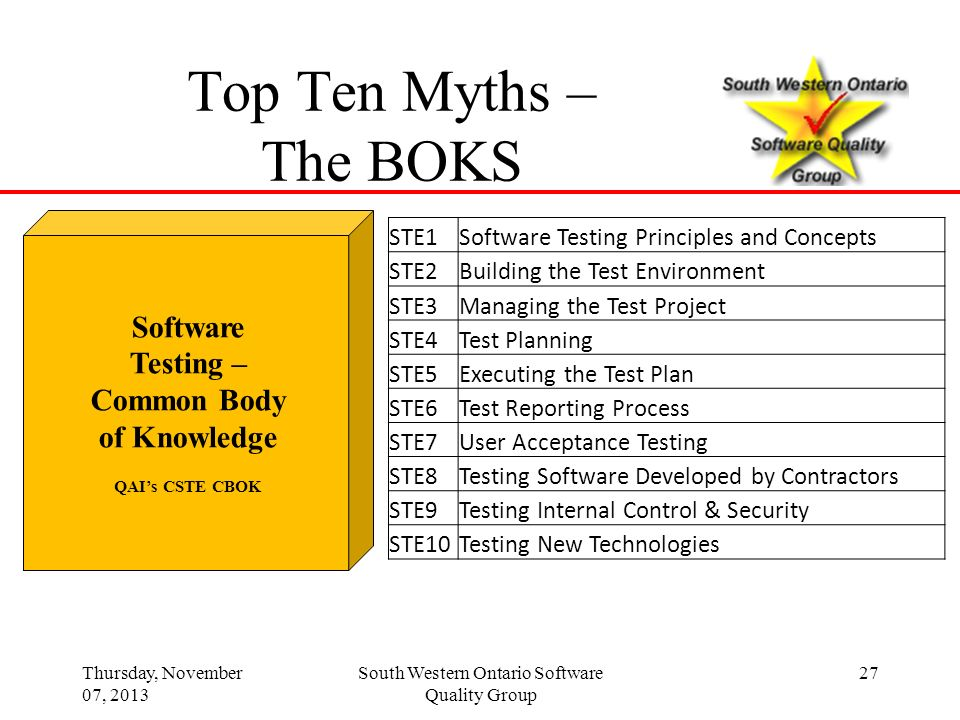 27 Software Testing – Common Body of Knowledge QAIs CSTE CBOK STE1Software Testing Principles and Concepts STE2Building the Test Environment STE3Manag