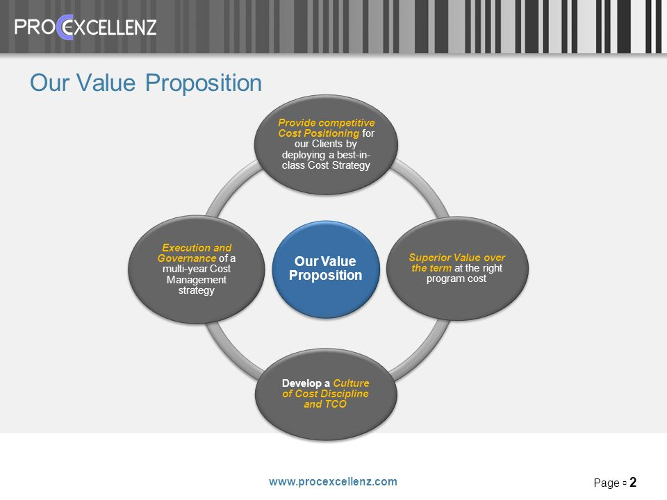 Page 2 Our Value Proposition Provide competitive Cost Positioning for our Clients by deploying a best-in- class Cost Strategy Superior Value over the term at the right program cost Develop a Culture of Cost Discipline and TCO Execution and Governance of a multi-year Cost Management strategy