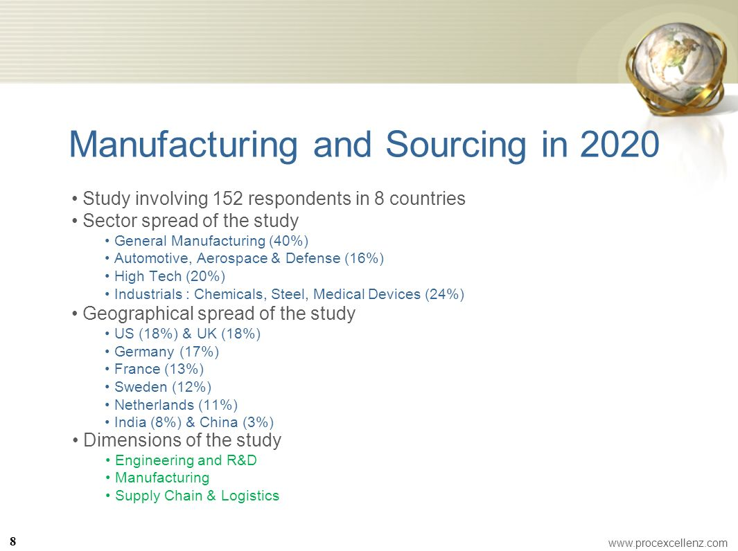 Manufacturing and Sourcing in 2020 Study involving 152 respondents in 8 countries Sector spread of the study General Manufacturing (40%) Automotive, A